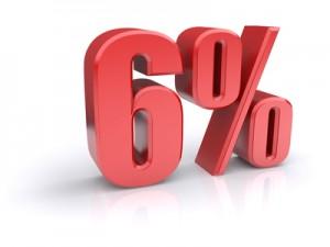 6 percent sign